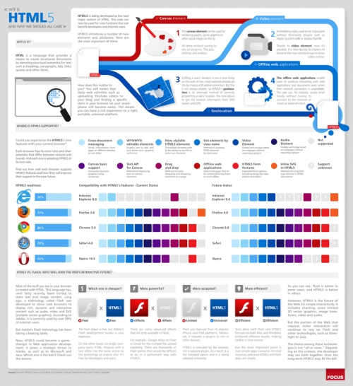 Html5_overview