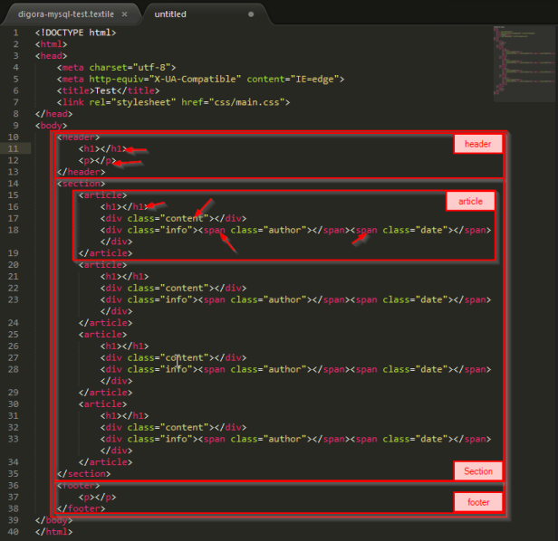 sublime_text_zencoding_after